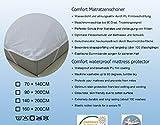Kinderbett Matratzenschoner 70x140 cm Wasserdicht Anti-Milben Anti-Bakteriel Oeko-Tex100 Ware...
