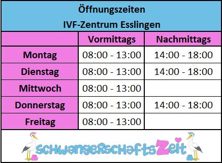 IVF-Zentrum Esslingen Öffnungszeiten