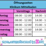 Klinikum Mittelbaden – Das kompetente Kinderwunschzentrum in Bühl