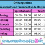 Vorstellung – Das Praxiszentrum für Frauenheilkunde in Rostock