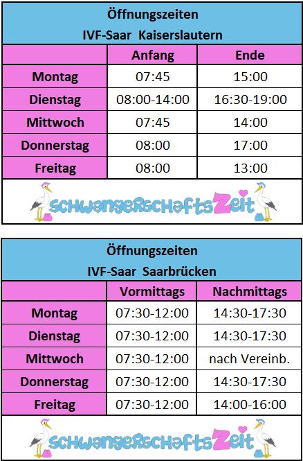 Kinderwunschzentrum Kaiserslautern Saarbruecken Öffnungszeiten