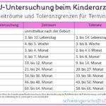 Kinder Vorsorgeuntersuchungen beim Kinderarzttermin im Überblick
